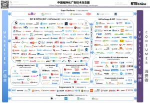 China-Programmatic-Ad-Tech_2017Q3_R-1